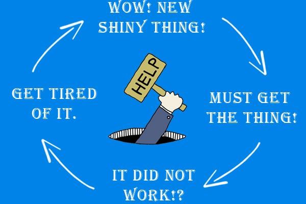 Infographics för Shiny Object Syndrome