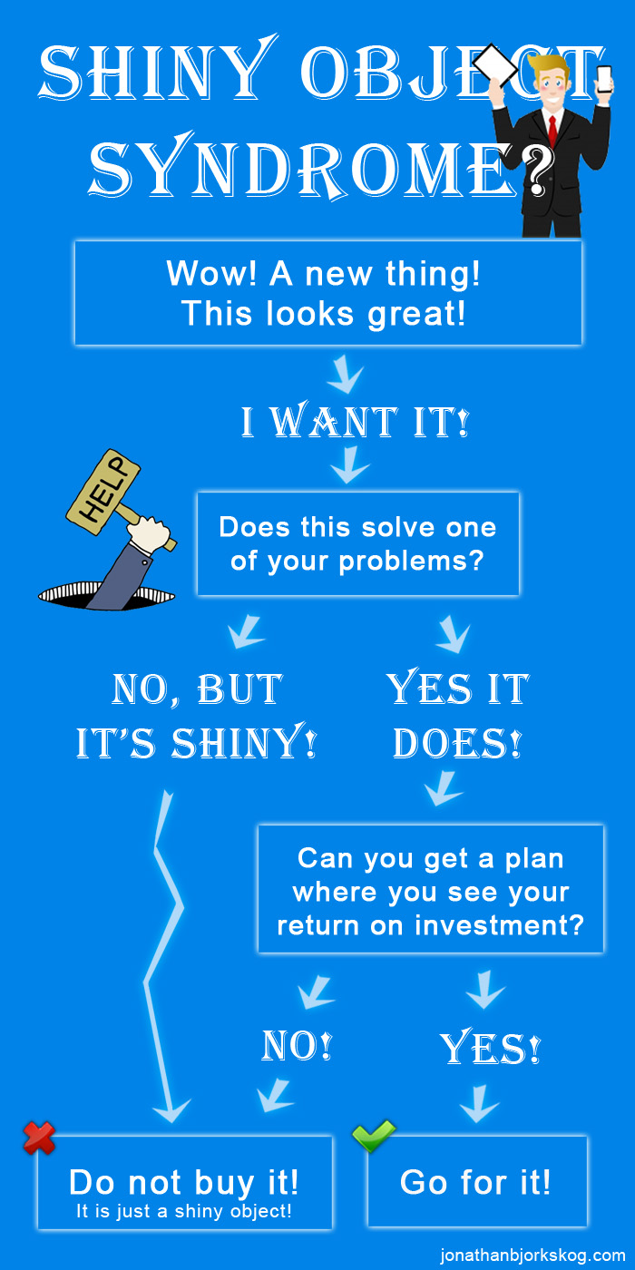 Shiny Object Syndrome and solution [Infographic]