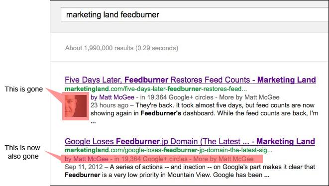 Google slutar visa authorship i sökresultaten